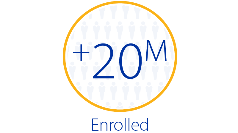 More than 20 million enrolled.